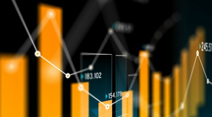 Stock Analysis Using the Profitable Investing Strategy